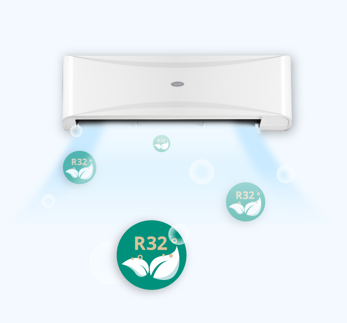 carrier r32 mobile acflow